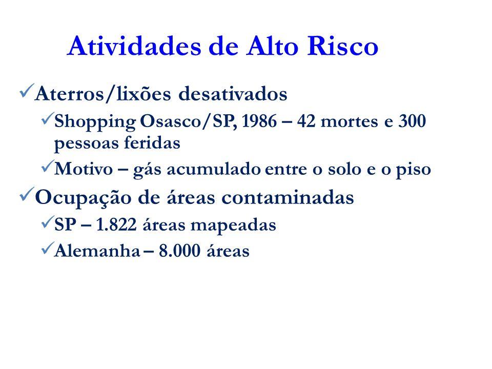 Atividades de Alto Risco Aterros/lixões desativados Shopping Osasco/SP, 1986 – 42 mortes e 300 pessoas feridas Motivo – gás acumulado entre o solo e o
