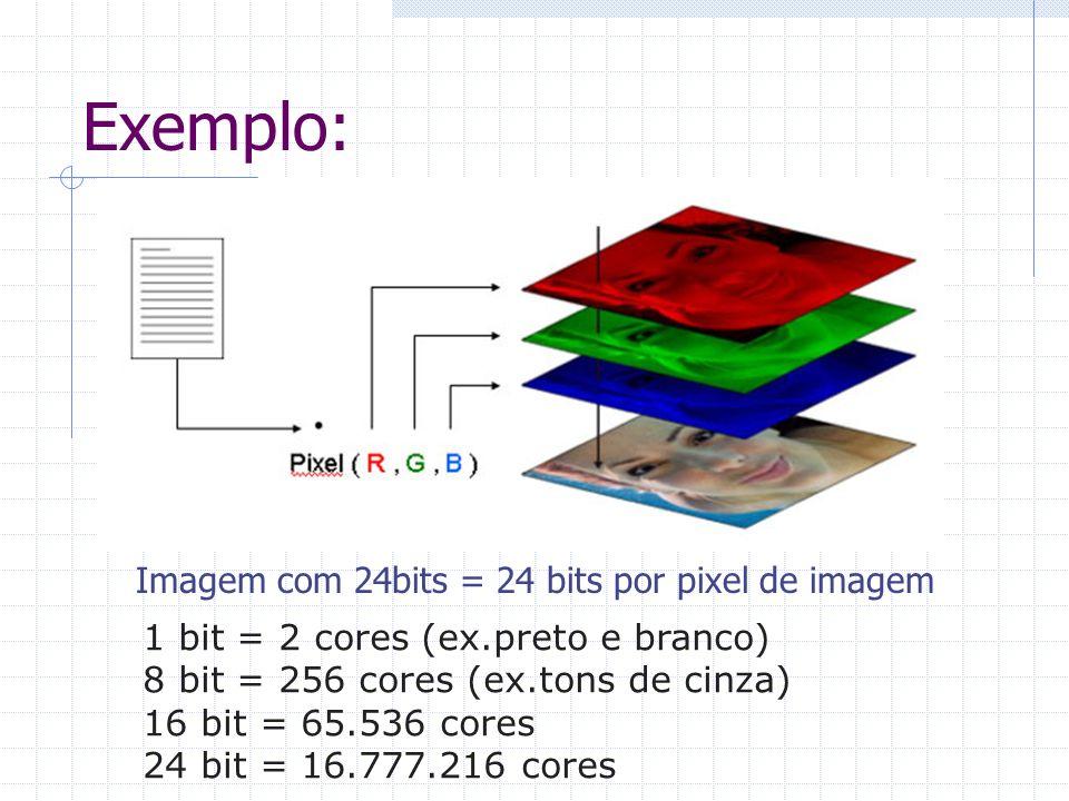 Exemplo: Imagem com 24bits = 24 bits por pixel de imagem 1 bit = 2 cores (ex.preto e branco) 8 bit = 256 cores (ex.tons de cinza) 16 bit = 65.536 core