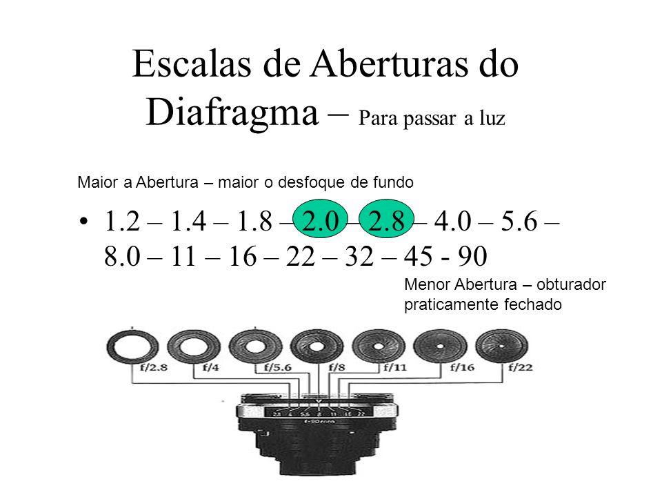 Escalas de Aberturas do Diafragma – Para passar a luz 1.2 – 1.4 – 1.8 – 2.0 – 2.8 – 4.0 – 5.6 – 8.0 – 11 – 16 – 22 – 32 – 45 - 90 Maior a Abertura – m