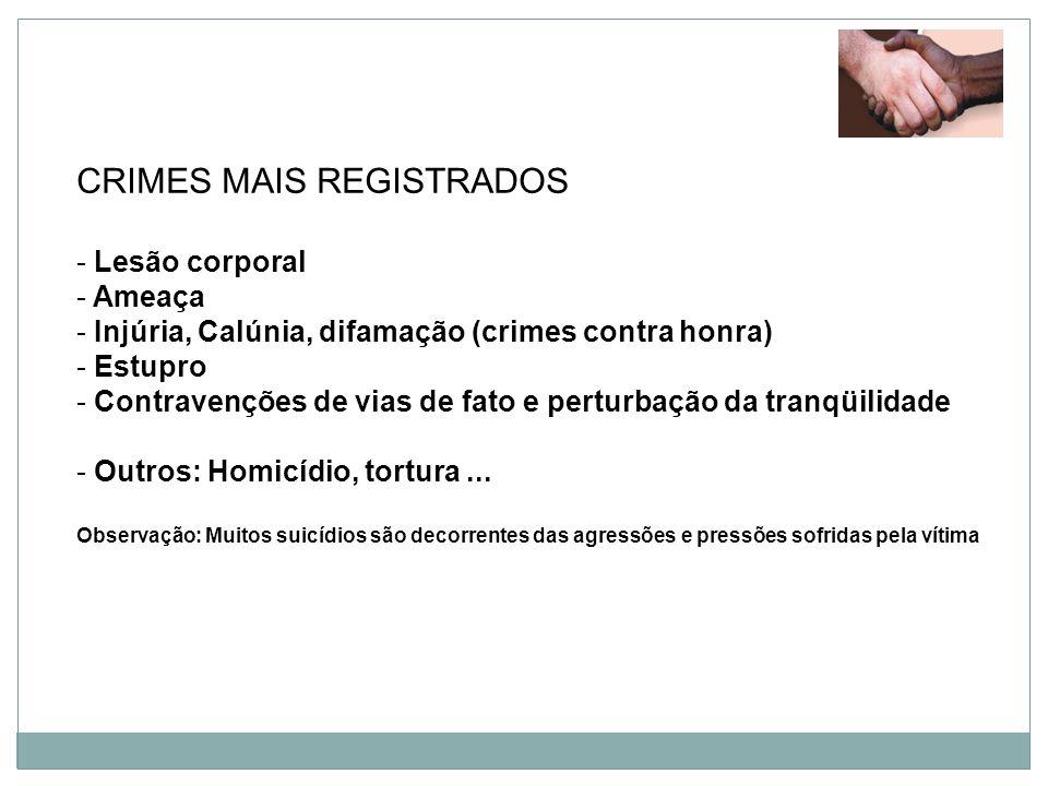 CRIMES MAIS REGISTRADOS - Lesão corporal - Ameaça - Injúria, Calúnia, difamação (crimes contra honra) - Estupro - Contravenções de vias de fato e pert
