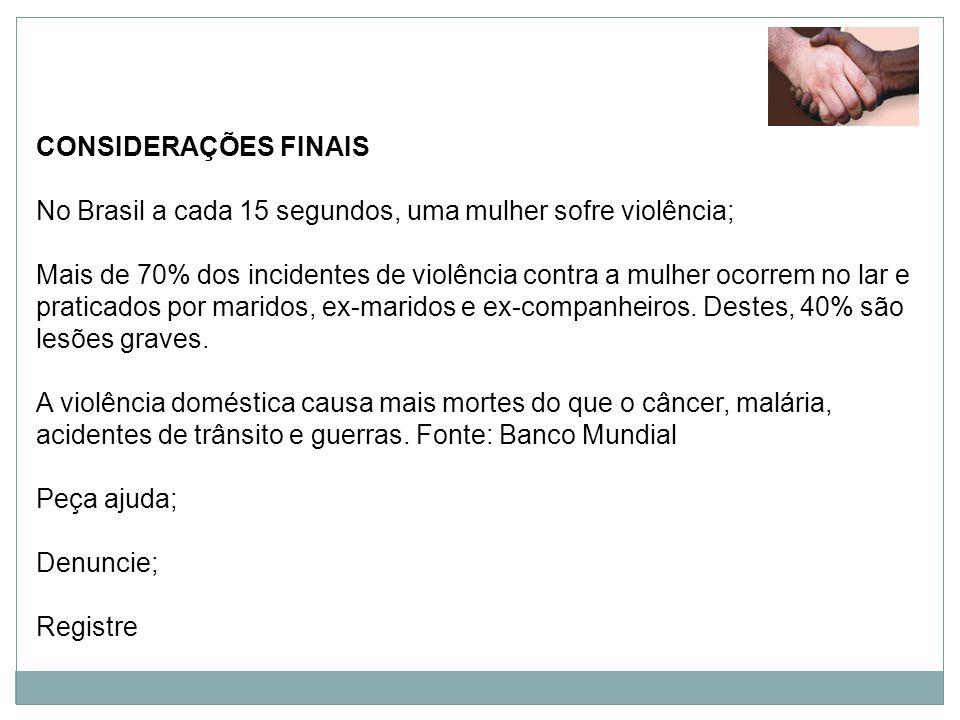 CONSIDERAÇÕES FINAIS No Brasil a cada 15 segundos, uma mulher sofre violência; Mais de 70% dos incidentes de violência contra a mulher ocorrem no lar