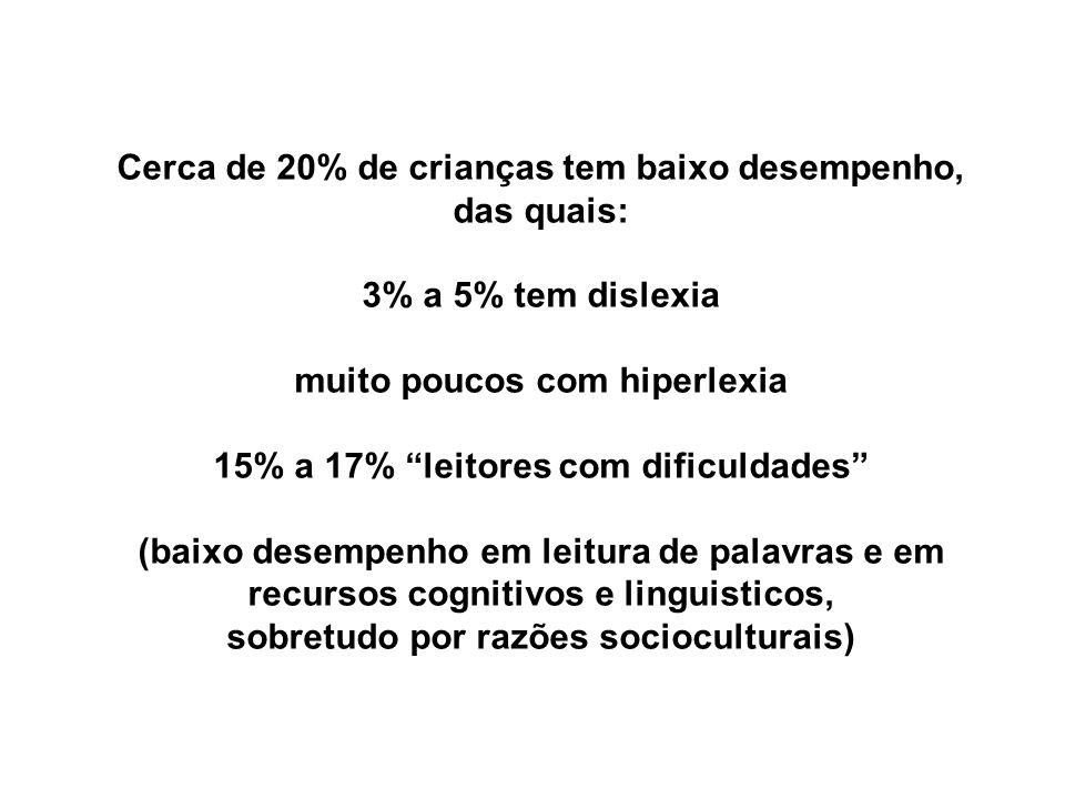 Cerca de 20% de crianças tem baixo desempenho, das quais: 3% a 5% tem dislexia muito poucos com hiperlexia 15% a 17% leitores com dificuldades (baixo desempenho em leitura de palavras e em recursos cognitivos e linguisticos, sobretudo por razões socioculturais)