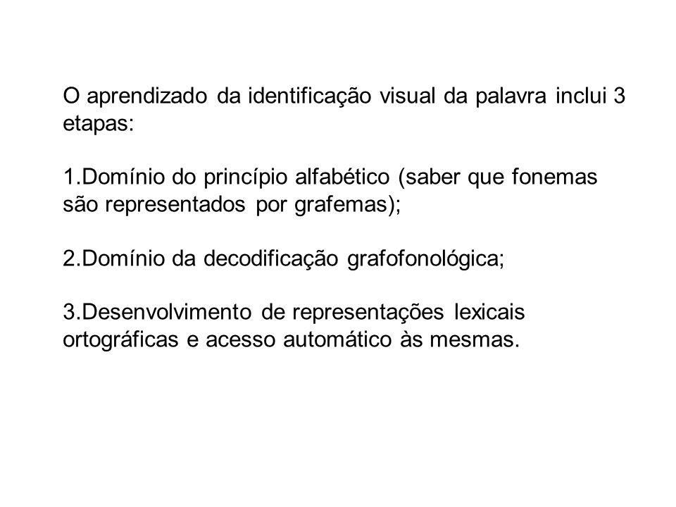 O aprendizado da identificação visual da palavra inclui 3 etapas: 1.Domínio do princípio alfabético (saber que fonemas são representados por grafemas); 2.Domínio da decodificação grafofonológica; 3.Desenvolvimento de representações lexicais ortográficas e acesso automático às mesmas.