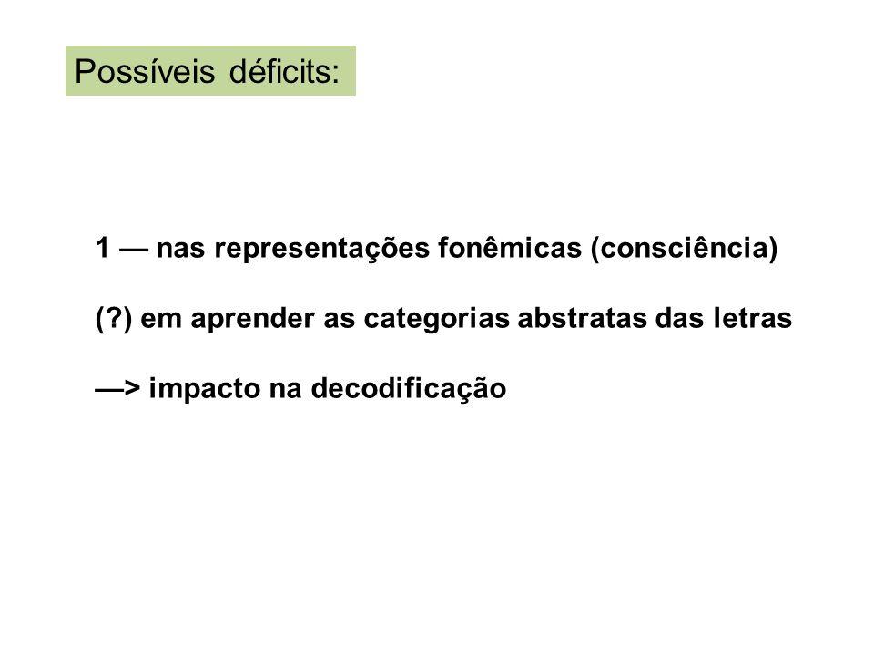 1 nas representações fonêmicas (consciência) (?) em aprender as categorias abstratas das letras > impacto na decodificação Possíveis déficits: