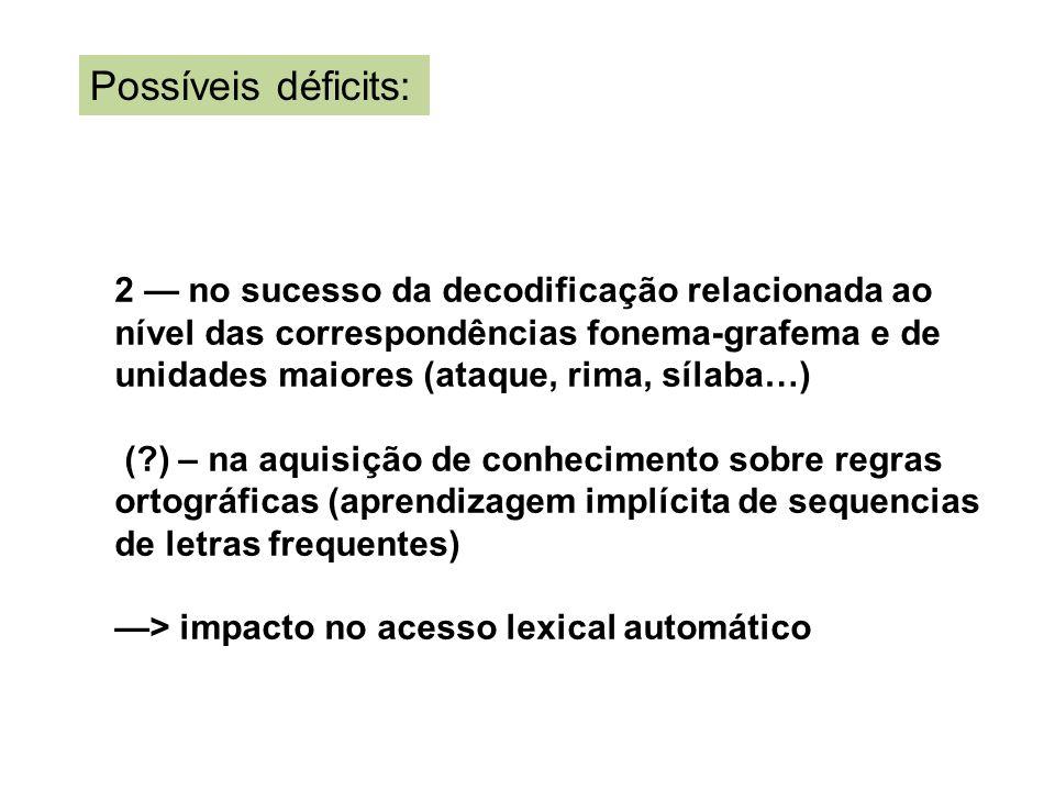 2 no sucesso da decodificação relacionada ao nível das correspondências fonema-grafema e de unidades maiores (ataque, rima, sílaba…) (?) – na aquisição de conhecimento sobre regras ortográficas (aprendizagem implícita de sequencias de letras frequentes) > impacto no acesso lexical automático Possíveis déficits: