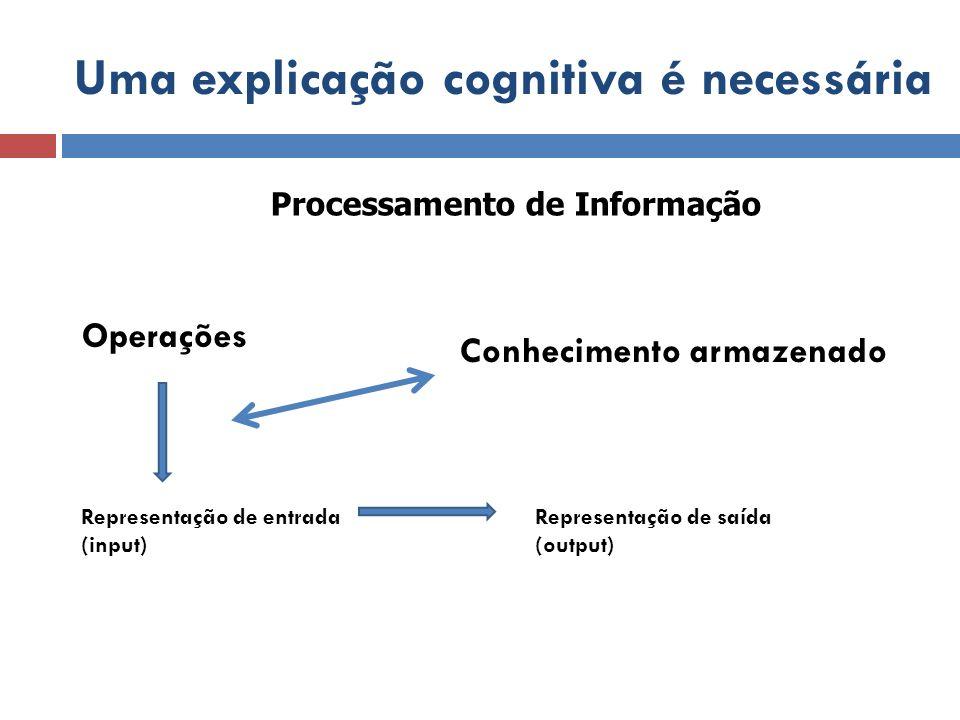 Uma explicação cognitiva é necessária Representação de entrada (input) Processamento de Informação Operações Conhecimento armazenado Representação de saída (output)