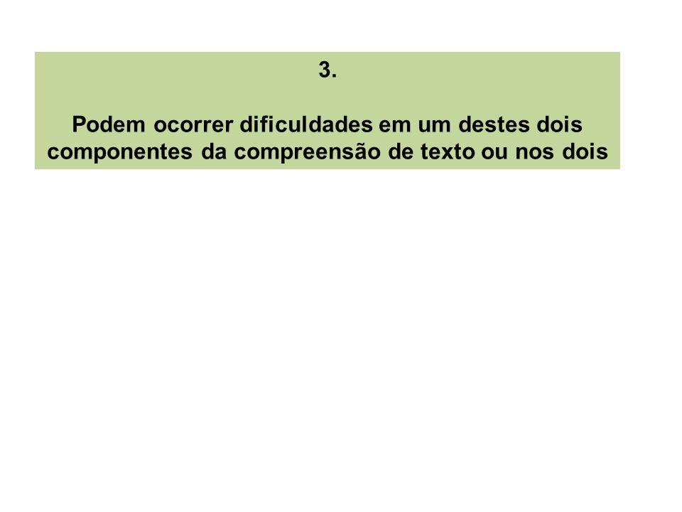 3. Podem ocorrer dificuldades em um destes dois componentes da compreensão de texto ou nos dois
