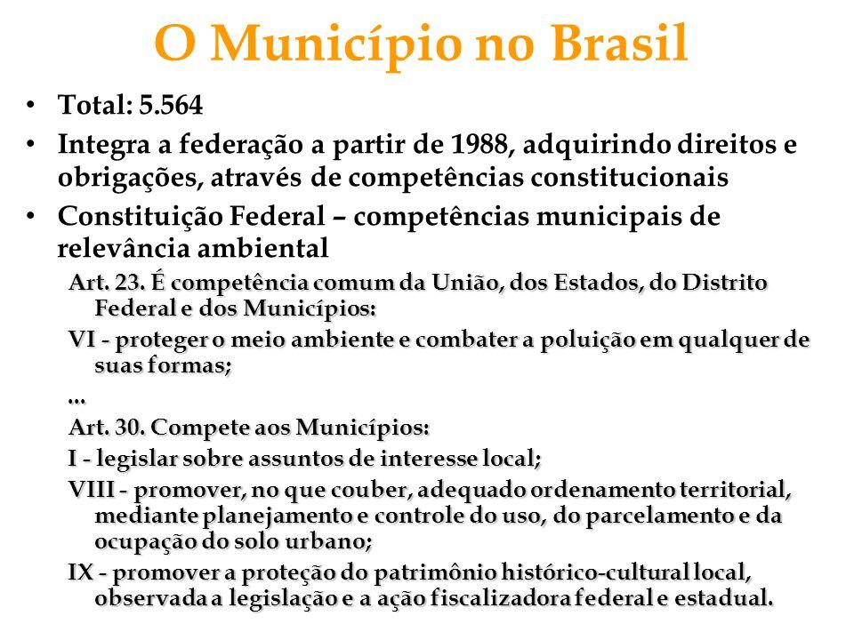 O Município no Brasil Total: 5.564 Integra a federação a partir de 1988, adquirindo direitos e obrigações, através de competências constitucionais Con