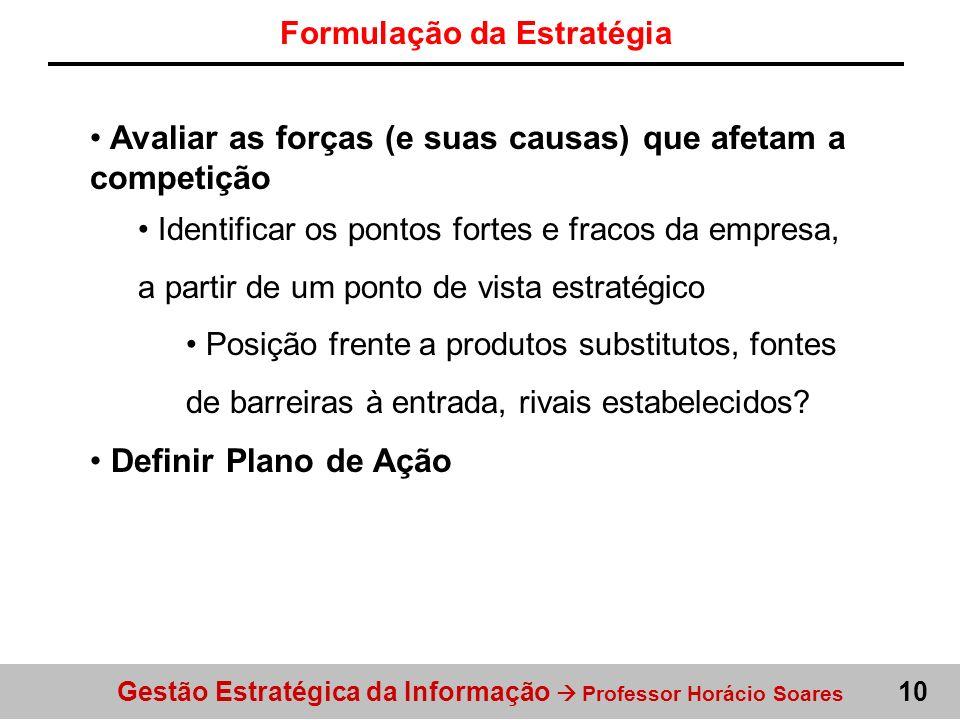 Gestão Estratégica da Informação Professor Horácio Soares 10 Avaliar as forças (e suas causas) que afetam a competição Identificar os pontos fortes e