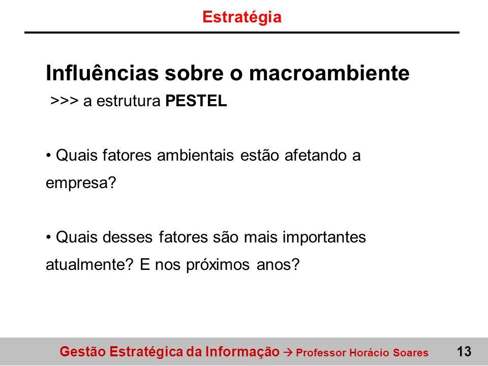 Gestão Estratégica da Informação Professor Horácio Soares 13 Influências sobre o macroambiente >>> a estrutura PESTEL Quais fatores ambientais estão a