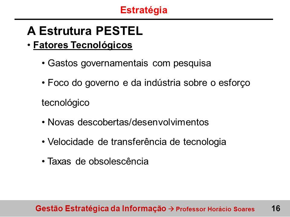 Gestão Estratégica da Informação Professor Horácio Soares 16 A Estrutura PESTEL Fatores Tecnológicos Gastos governamentais com pesquisa Foco do govern