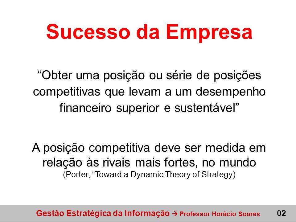 Gestão Estratégica da Informação Professor Horácio Soares 02 Sucesso da Empresa Obter uma posição ou série de posições competitivas que levam a um des