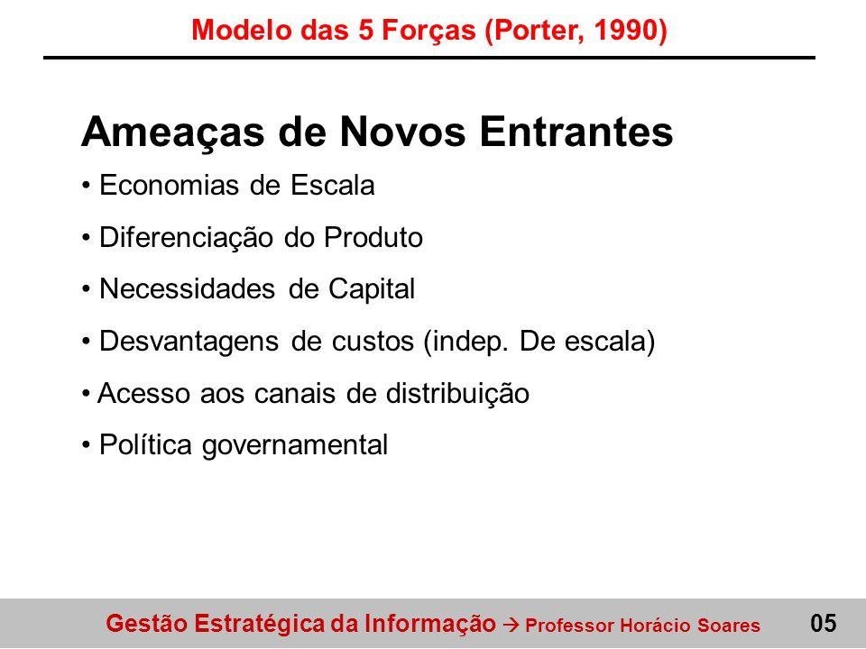 Gestão Estratégica da Informação Professor Horácio Soares Ameaças de Novos Entrantes Economias de Escala Diferenciação do Produto Necessidades de Capi