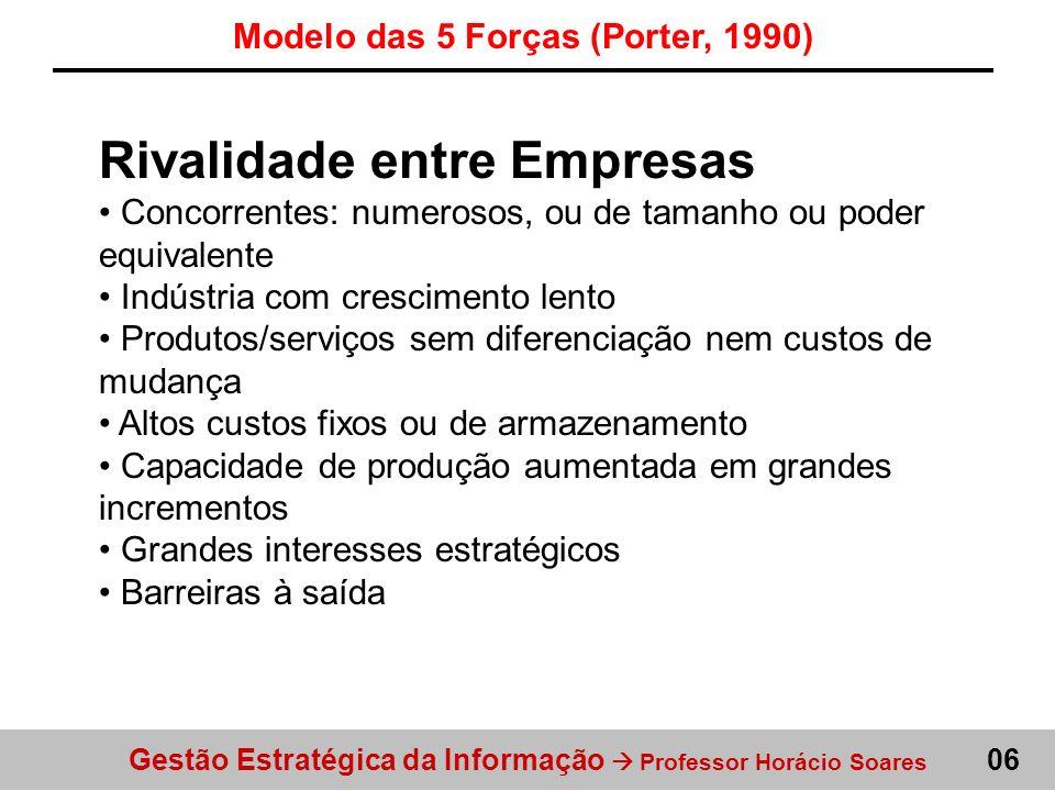 Gestão Estratégica da Informação Professor Horácio Soares 06 Rivalidade entre Empresas Concorrentes: numerosos, ou de tamanho ou poder equivalente Ind