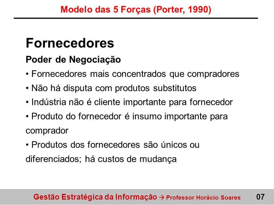Gestão Estratégica da Informação Professor Horácio Soares 07 Fornecedores Poder de Negociação Fornecedores mais concentrados que compradores Não há di