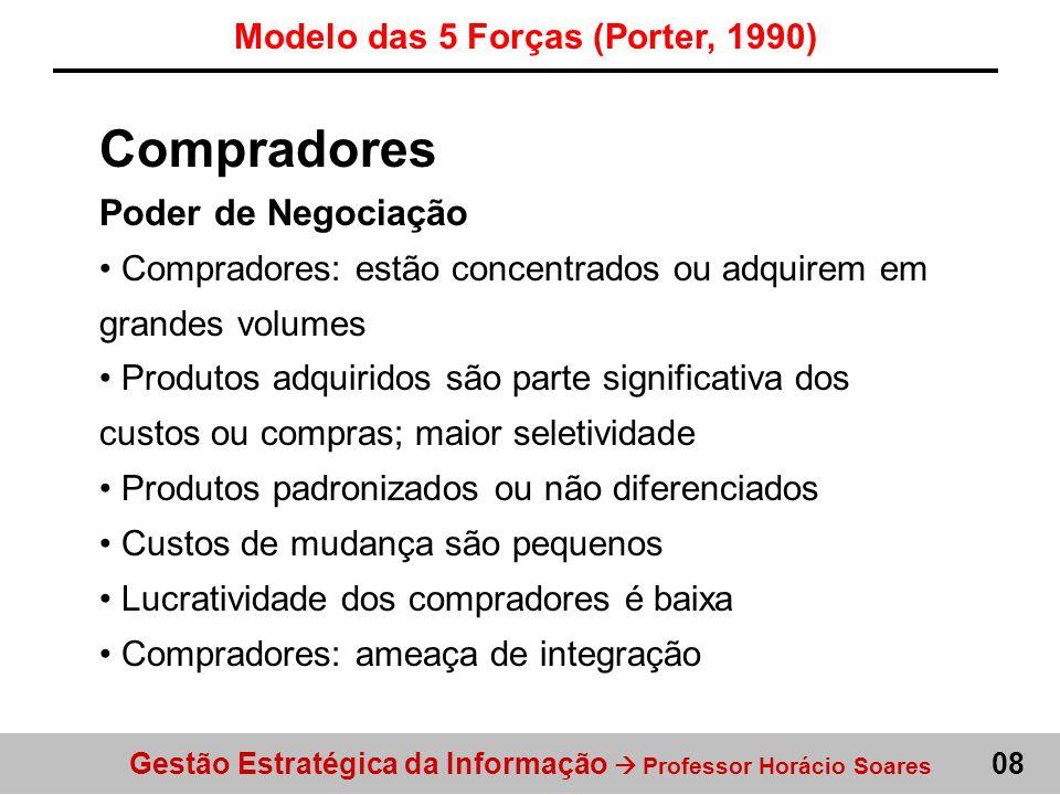 Gestão Estratégica da Informação Professor Horácio Soares 08 Compradores Poder de Negociação Compradores: estão concentrados ou adquirem em grandes vo