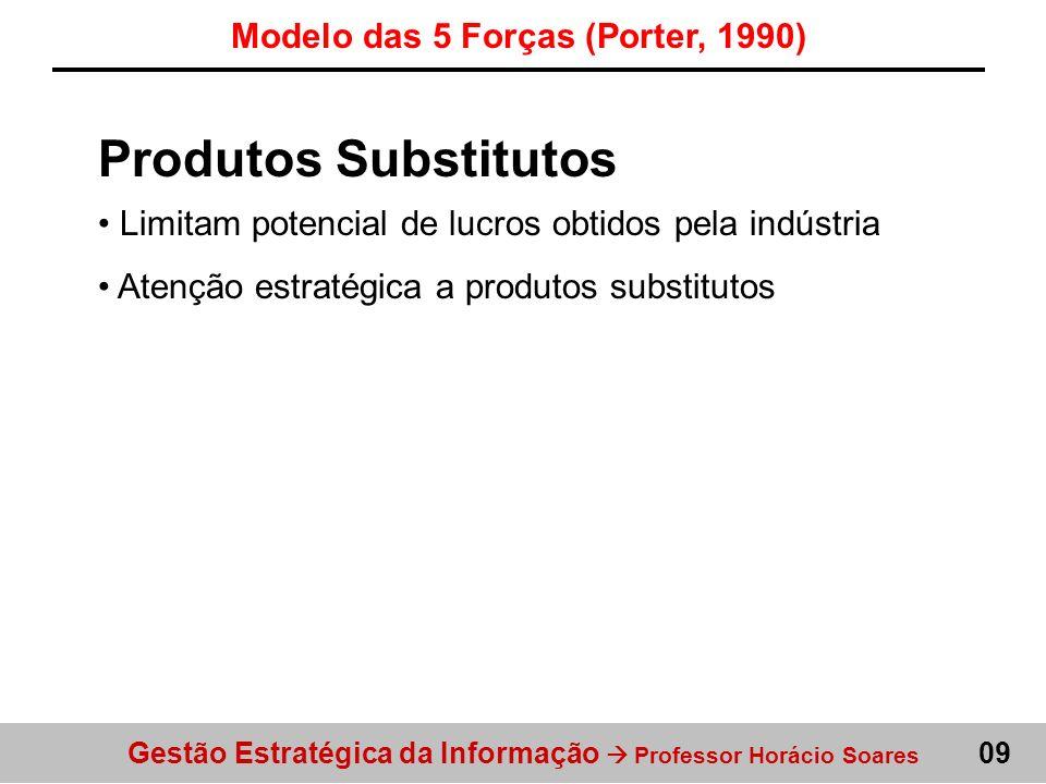 Gestão Estratégica da Informação Professor Horácio Soares 09 Produtos Substitutos Limitam potencial de lucros obtidos pela indústria Atenção estratégi