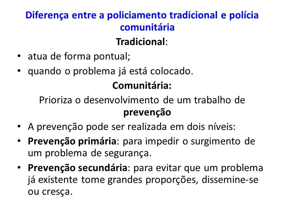 Diferença entre a policiamento tradicional e polícia comunitária Tradicional: atua de forma pontual; quando o problema já está colocado. Comunitária:
