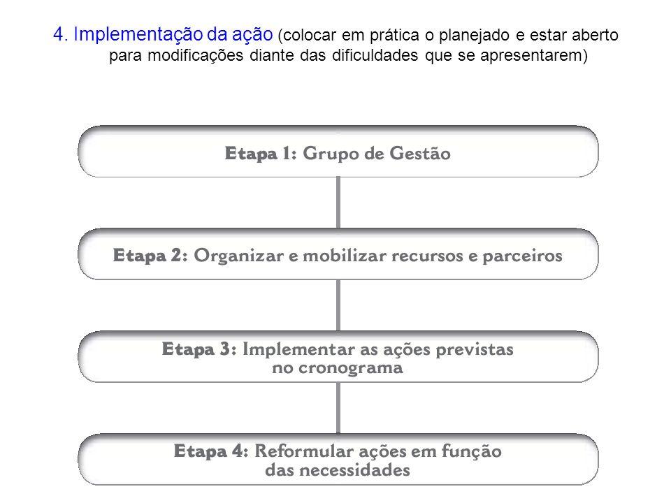 4. Implementação da ação (colocar em prática o planejado e estar aberto para modificações diante das dificuldades que se apresentarem)