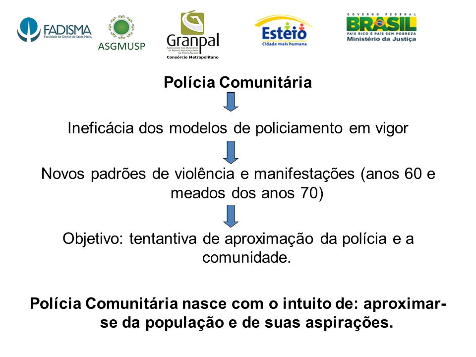 Polícia Comunitária Ineficácia dos modelos de policiamento em vigor Novos padrões de violência e manifestações (anos 60 e meados dos anos 70) Objetivo