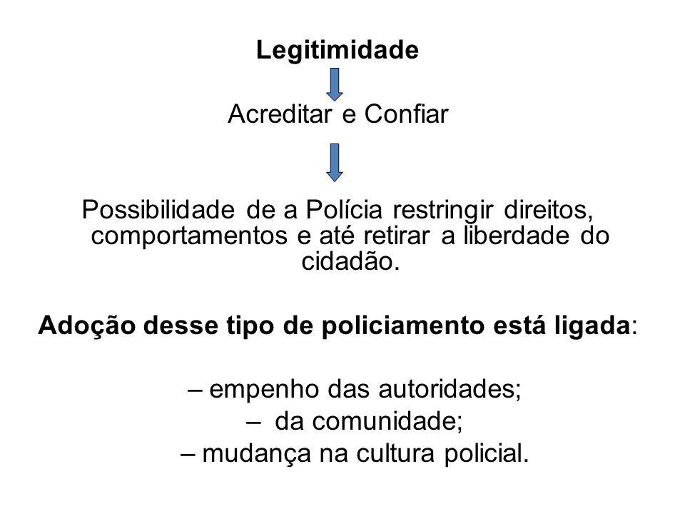Legitimidade Acreditar e Confiar Possibilidade de a Polícia restringir direitos, comportamentos e até retirar a liberdade do cidadão. Adoção desse tip