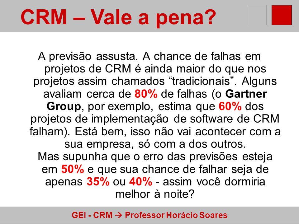 GEI - CRM Professor Horácio Soares A previsão assusta. A chance de falhas em projetos de CRM é ainda maior do que nos projetos assim chamados tradicio