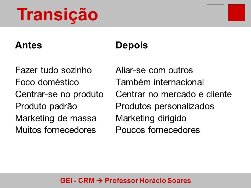 GEI - CRM Professor Horácio Soares AntesDepois Fazer tudo sozinhoAliar-se com outros Foco domésticoTambém internacional Centrar-se no produtoCentrar n