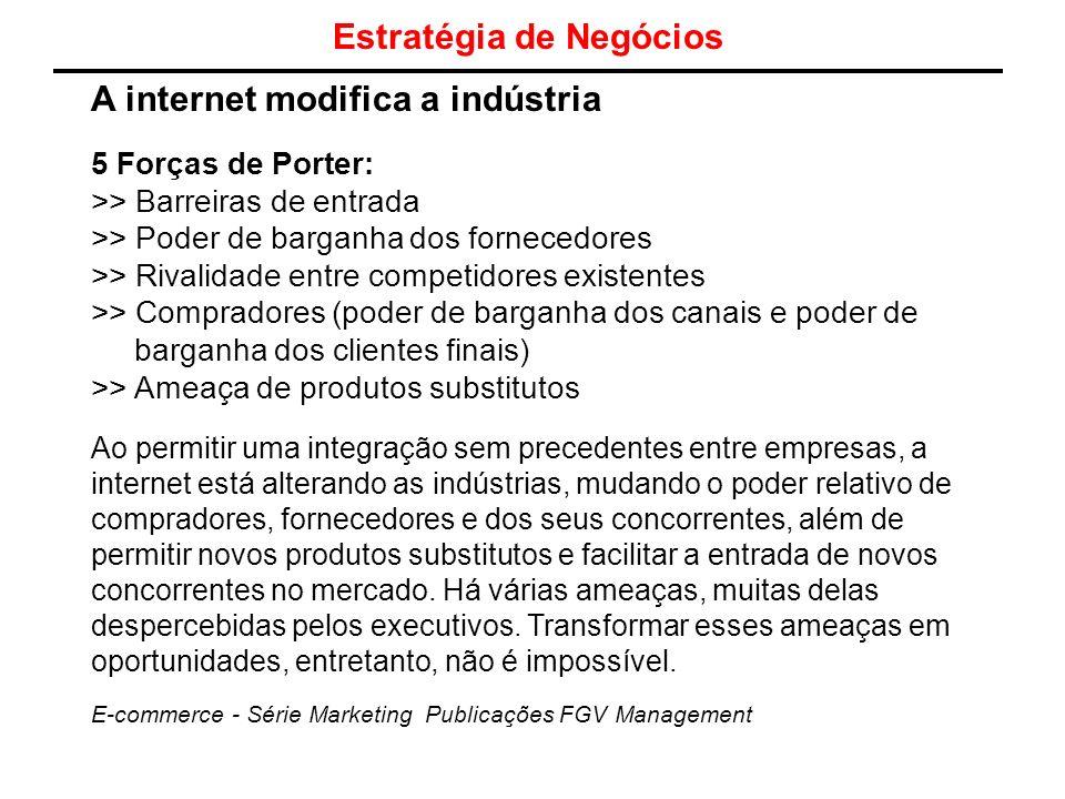 Estratégia de Negócios A internet modifica a indústria 5 Forças de Porter: >> Barreiras de entrada >> Poder de barganha dos fornecedores >> Rivalidade