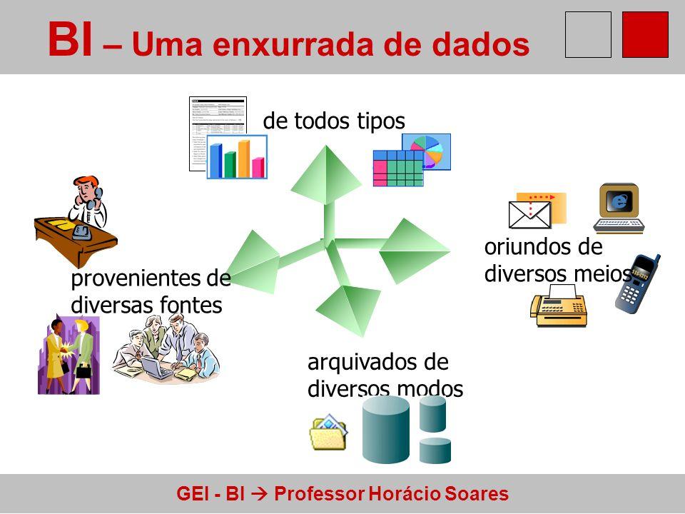 GEI - BI Professor Horácio Soares BI – Uma enxurrada de dados de todos tipos provenientes de diversas fontes arquivados de diversos modos oriundos de