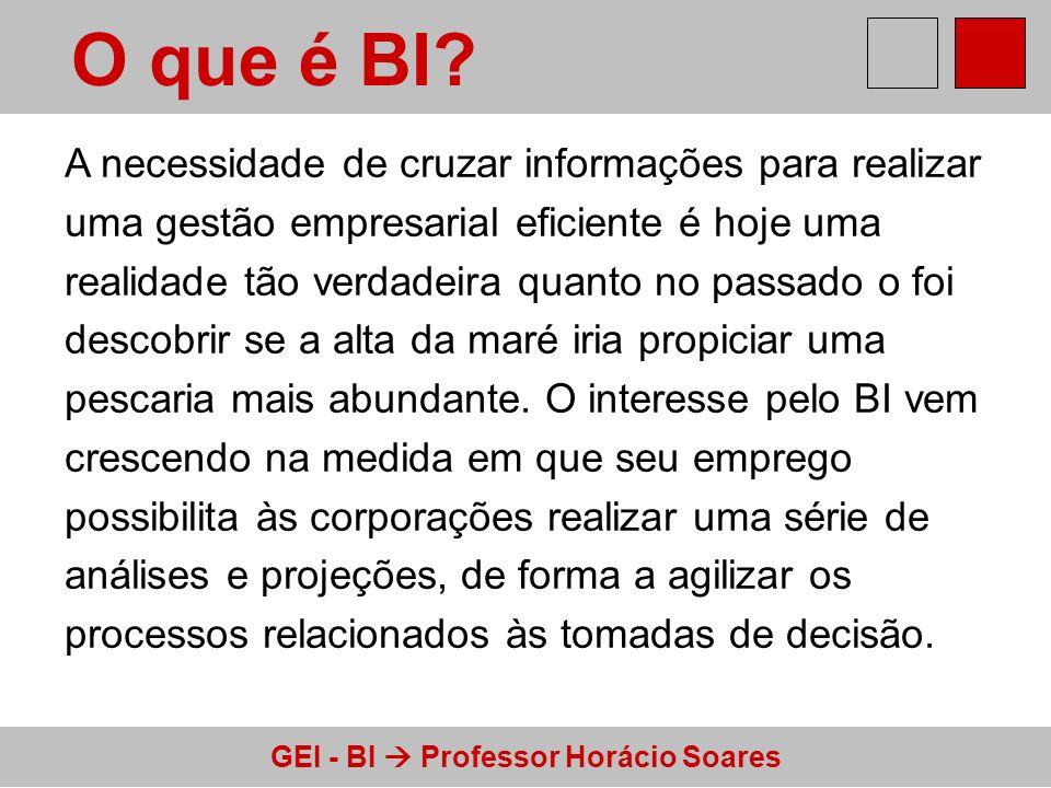 GEI - BI Professor Horácio Soares O que é BI? A necessidade de cruzar informações para realizar uma gestão empresarial eficiente é hoje uma realidade