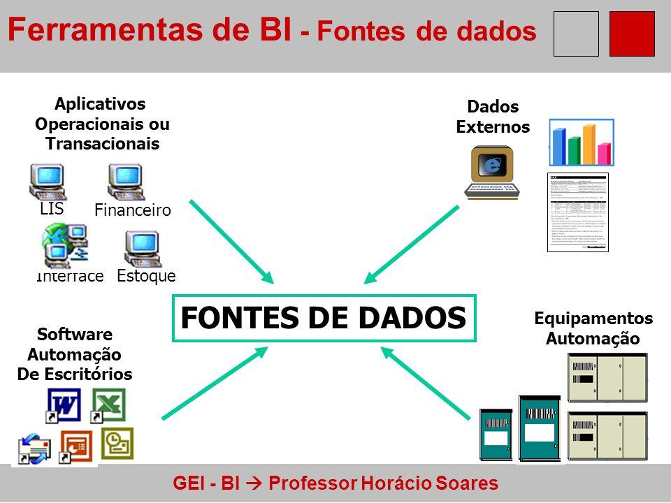 GEI - BI Professor Horácio Soares Ferramentas de BI - Fontes de dados Interface LIS Financeiro Estoque FONTES DE DADOS Aplicativos Operacionais ou Tra