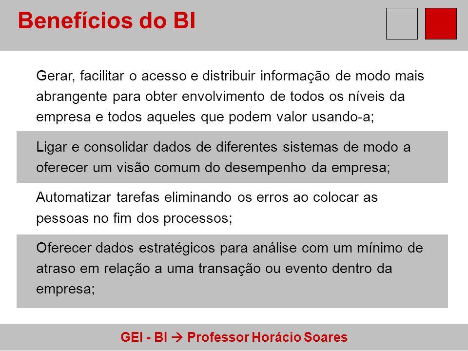 GEI - BI Professor Horácio Soares Benefícios do BI Gerar, facilitar o acesso e distribuir informação de modo mais abrangente para obter envolvimento d