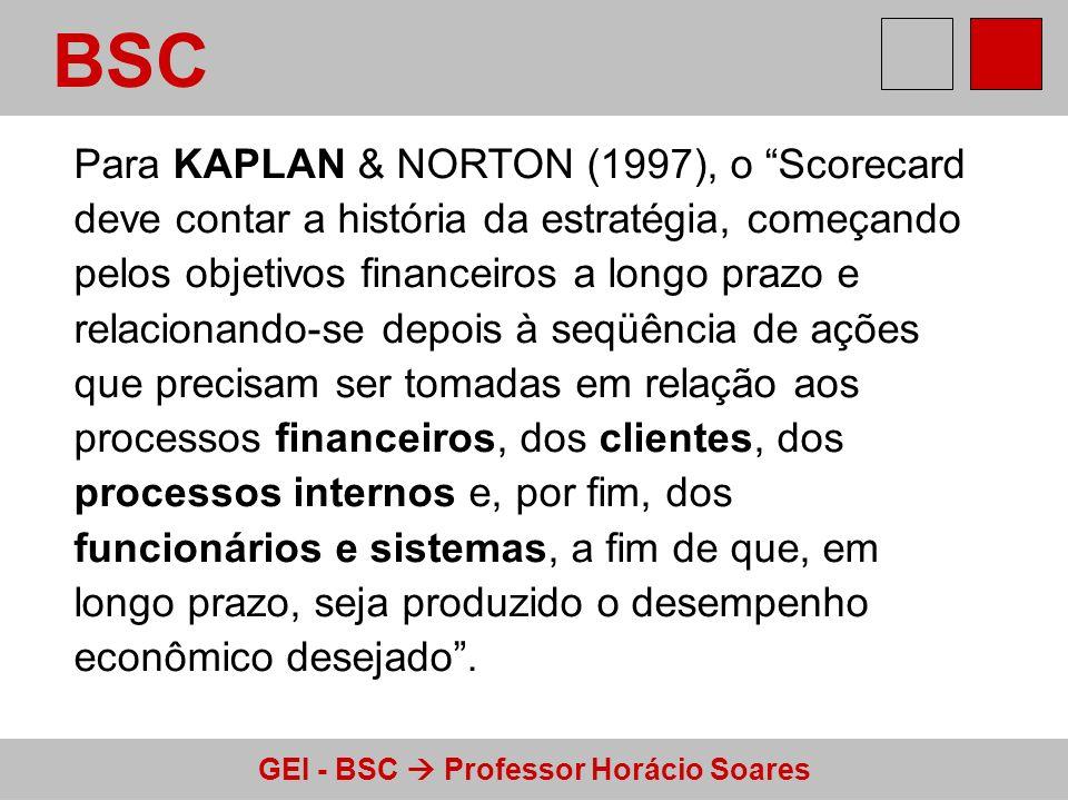 GEI - BSC Professor Horácio Soares BSC Para KAPLAN & NORTON (1997), o Scorecard deve contar a história da estratégia, começando pelos objetivos financ