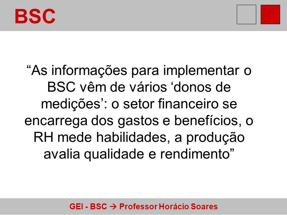 GEI - BSC Professor Horácio Soares BSC As informações para implementar o BSC vêm de vários donos de medições: o setor financeiro se encarrega dos gast