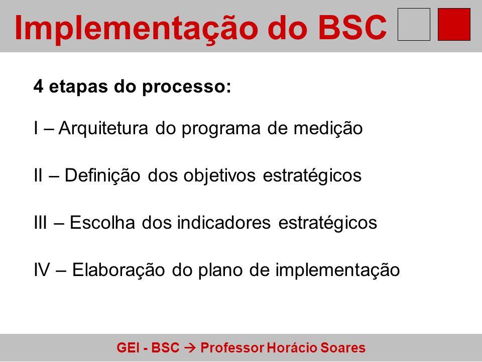 GEI - BSC Professor Horácio Soares Implementação do BSC 4 etapas do processo: I – Arquitetura do programa de medição II – Definição dos objetivos estr