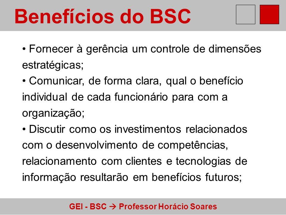 GEI - BSC Professor Horácio Soares Benefícios do BSC Fornecer à gerência um controle de dimensões estratégicas; Comunicar, de forma clara, qual o bene