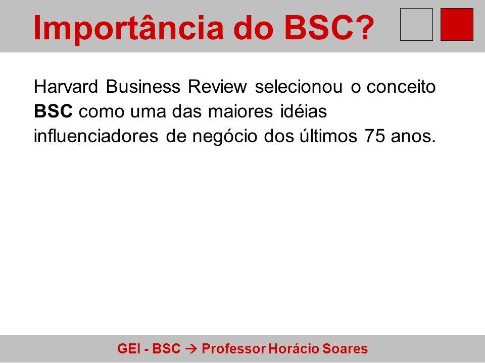 GEI - BSC Professor Horácio Soares Importância do BSC? Harvard Business Review selecionou o conceito BSC como uma das maiores idéias influenciadores d