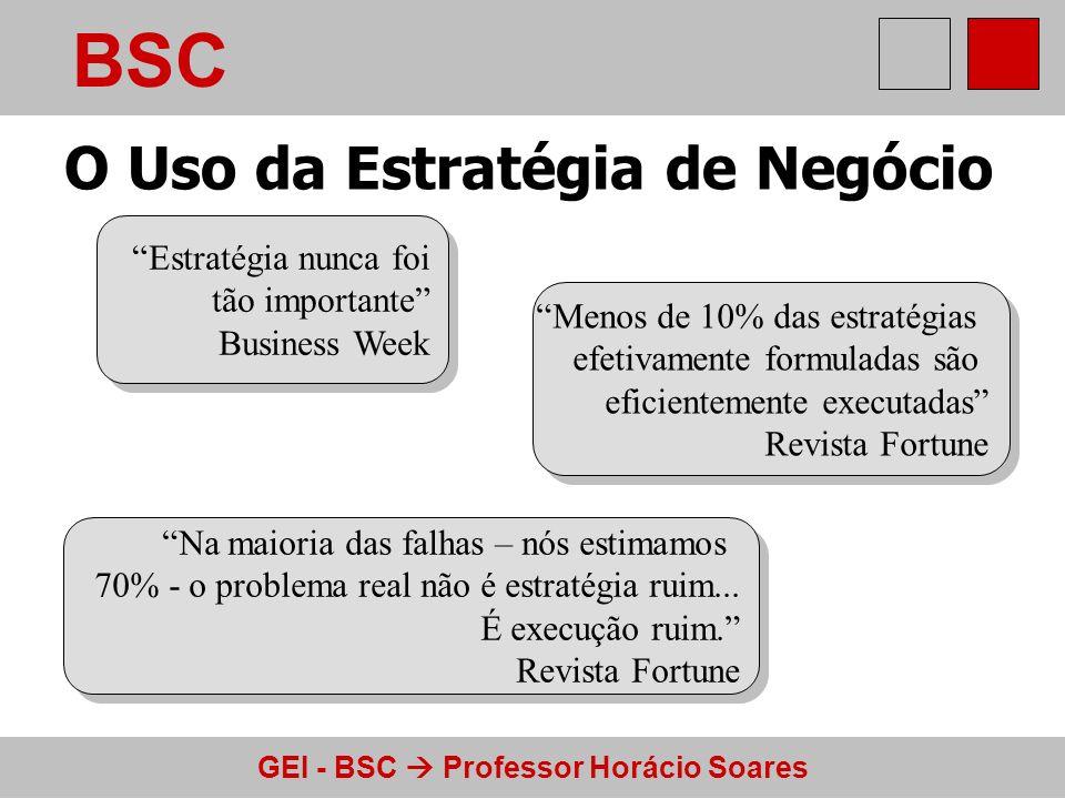 GEI - BSC Professor Horácio Soares A Barreira da Gestão 85% dos executivos investe menos de 1 hora por mês discutindo estratégia Fracasso na Execução de Estratégia A Barreira da Visão Somente 5% dos colaboradores entende a estratégia A Barreira Pessoas Somente 25% dos gestores têm iniciativas linkadas a estratégia A Barreira Recursos 60% das organizações não possuem orçamento linkado à estratégia