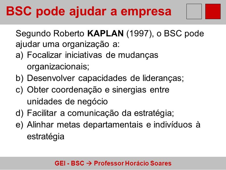 GEI - BSC Professor Horácio Soares BSC pode ajudar a empresa Segundo Roberto KAPLAN (1997), o BSC pode ajudar uma organização a: a)Focalizar iniciativ