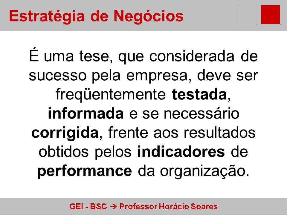 GEI - BSC Professor Horácio Soares Gestão Estratégia Integrar a empresa pelas diferentes perspectivas; Ter a Visão da Empresa como objetivo concreto; Indicadores de Performance como elemento de motivação; Fazer a Estratégia o trabalho de todos; Transformar a Estratégia em processo contínuo