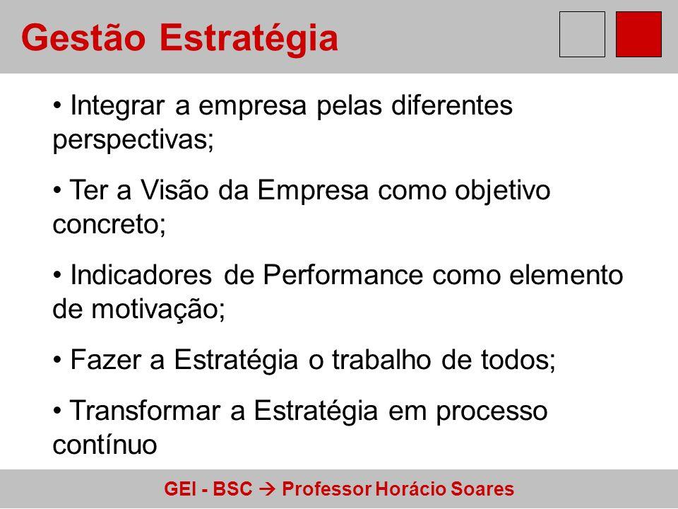 GEI - BSC Professor Horácio Soares Implementação do BSC 4 etapas do processo: I – Arquitetura do programa de medição II – Definição dos objetivos estratégicos III – Escolha dos indicadores estratégicos IV – Elaboração do plano de implementação