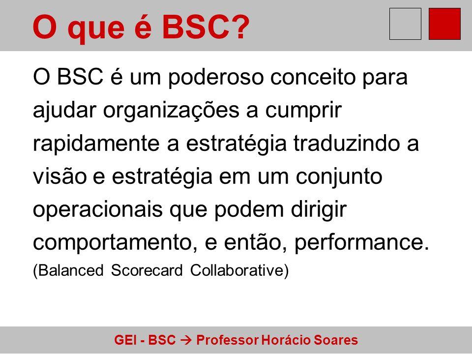 GEI - BSC Professor Horácio Soares O que é BSC? O BSC é um poderoso conceito para ajudar organizações a cumprir rapidamente a estratégia traduzindo a