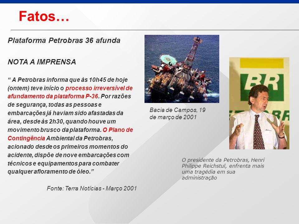 Fatos… Plataforma Petrobras 36 afunda NOTA A IMPRENSA A Petrobras informa que às 10h45 de hoje (ontem) teve início o processo irreversível de afundamento da plataforma P-36.