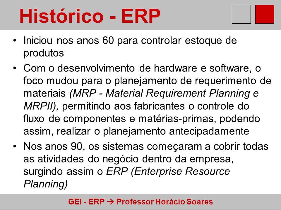 GEI - ERP Professor Horácio Soares Evolução da TI Agora é possível interagir com os fornecedores e clientes Mainframe u Folha de Pagamento u Manufatura (MRP) u Finanças Client/Server uManufatura (ERP) uRecursos Humanos uDistribuição uPlanejamento Web Architecture uCall Center Support uSupply Chain uSales Force Automation uCRM 10-100s de Usuários Foco Internto 100s-1000s de Usuários Maior número de usuários 1000s-10000s Clientes, Fornecedores, Parceiros