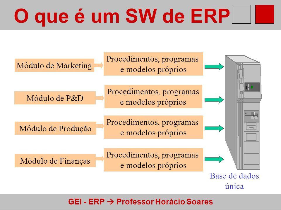 GEI - ERP Professor Horácio Soares O que é um SW de ERP