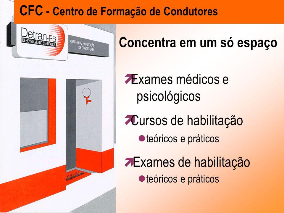 - processo educativo FORMAÇÃO DE CONDUTORES SISTEMÁTICA CFC ASSISTEMÁTICA Programas de Educação e Segurança no Trânsito (PROEST) Campanhas Educativas