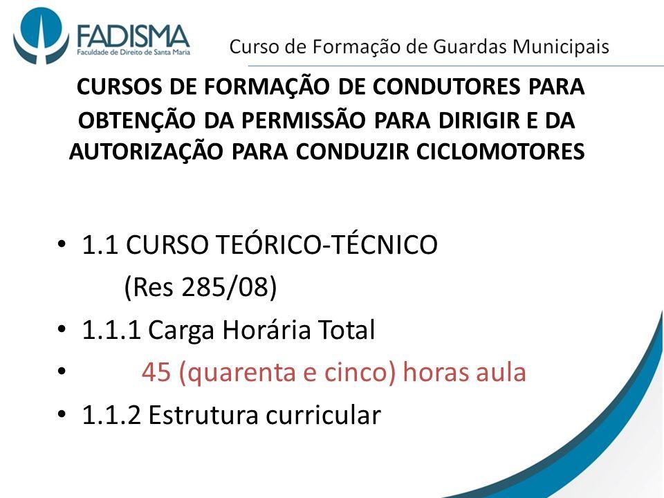 CURSOS DE FORMAÇÃO DE CONDUTORES PARA OBTENÇÃO DA PERMISSÃO PARA DIRIGIR E DA AUTORIZAÇÃO PARA CONDUZIR CICLOMOTORES 1.1 CURSO TEÓRICO-TÉCNICO (Res 28