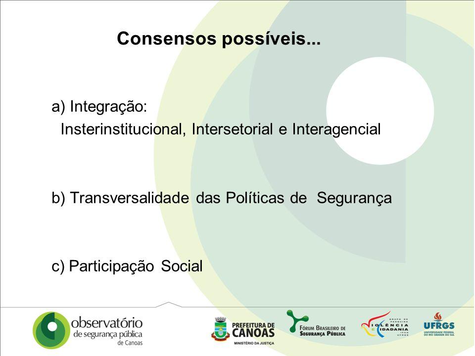 Consensos possíveis... a) Integração: Insterinstitucional, Intersetorial e Interagencial b) Transversalidade das Políticas de Segurança c) Participaçã
