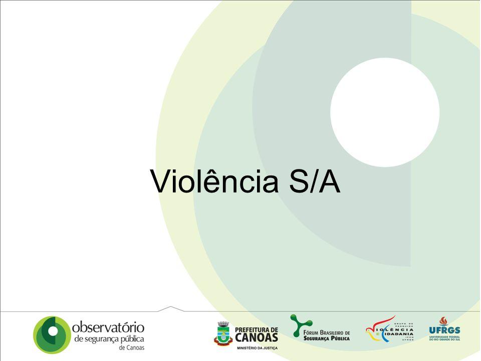 Violência S/A