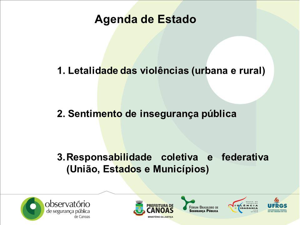 Agenda de Estado 1. Letalidade das violências (urbana e rural) 2. Sentimento de insegurança pública 3.Responsabilidade coletiva e federativa (União, E